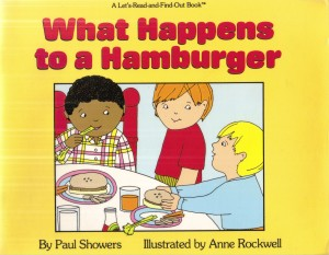 what happens to a hamburger